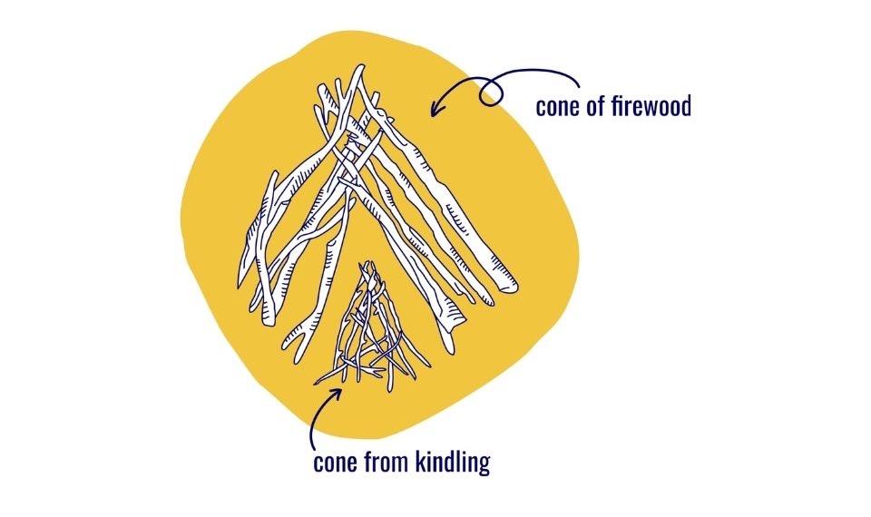 How to build a campfire 3